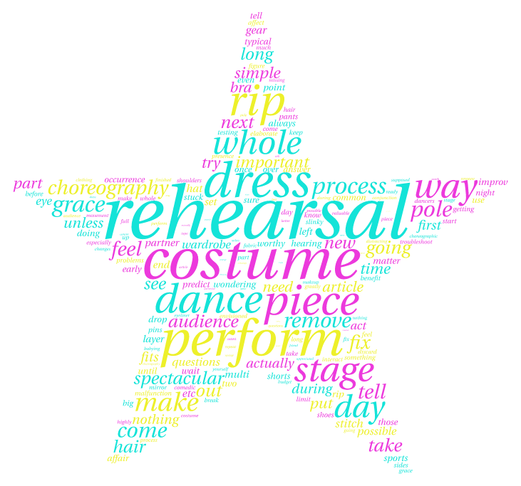 The Importance Of The Dress Rehearsal